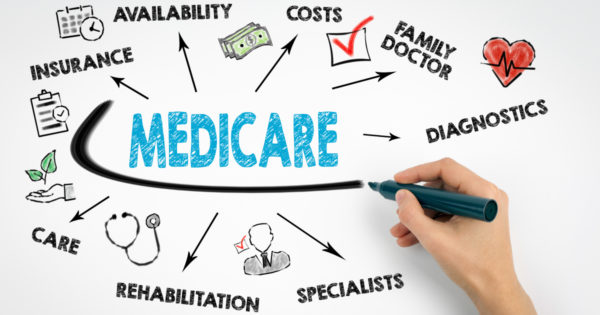 medicare and managing health care expenses in retirement